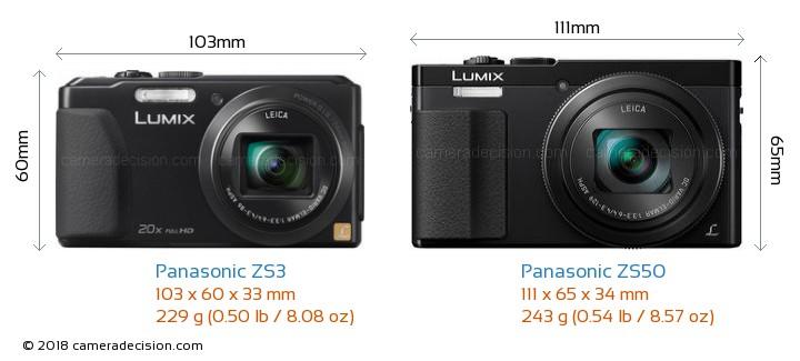 Panasonic ZS3 vs Panasonic ZS50 Camera Size Comparison - Front View