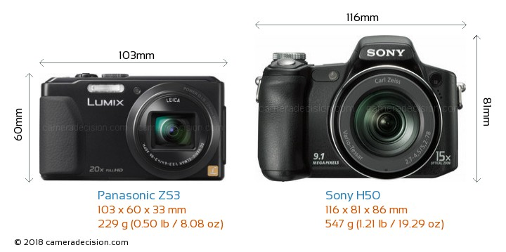 Panasonic ZS3 vs Sony H50 Camera Size Comparison - Front View