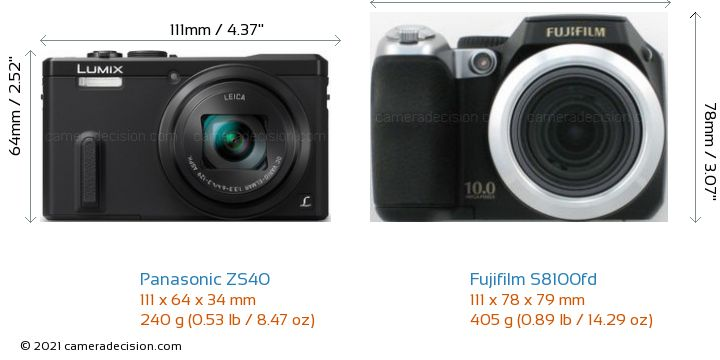 Panasonic zs40 vs fujifilm s8100fd detailed comparison for Fujifilm s8100fd prix