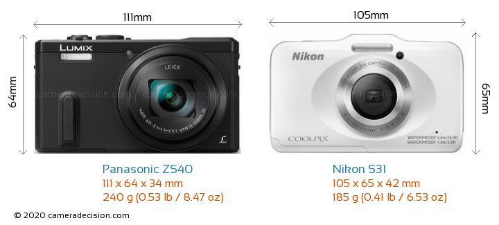 Panasonic ZS40 vs Nikon S31 Camera Size Comparison - Front View
