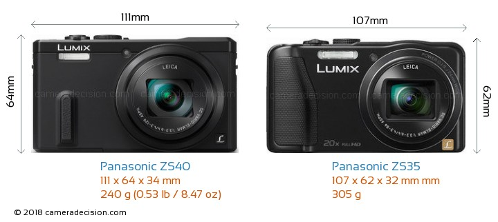 Panasonic ZS40 vs Panasonic ZS35 Camera Size Comparison - Front View