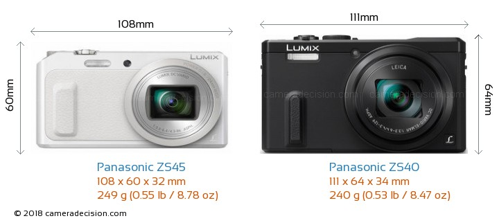 Panasonic ZS45 vs Panasonic ZS40 Camera Size Comparison - Front View