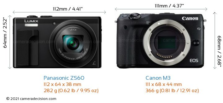 Panasonic ZS60 vs Canon M3 Camera Size Comparison - Front View