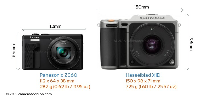 Panasonic ZS60 vs Hasselblad X1D Camera Size Comparison - Front View