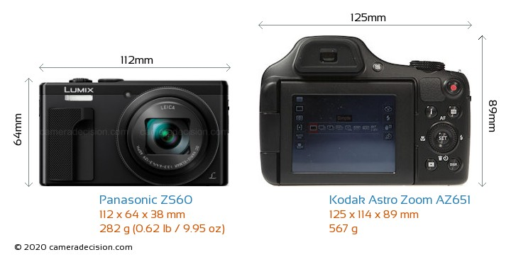 Panasonic ZS60 vs Kodak Astro Zoom AZ651 Camera Size Comparison - Front View