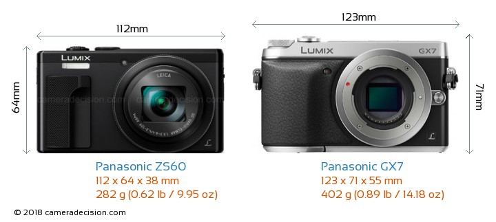 Panasonic ZS60 vs Panasonic GX7 Camera Size Comparison - Front View