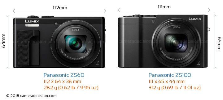 Panasonic ZS60 vs Panasonic ZS100 Camera Size Comparison - Front View