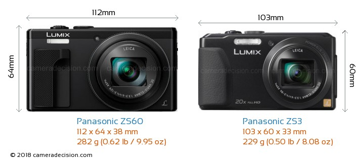 Panasonic ZS60 vs Panasonic ZS3 Camera Size Comparison - Front View