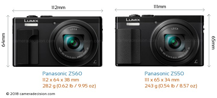 Panasonic ZS60 vs Panasonic ZS50 Camera Size Comparison - Front View