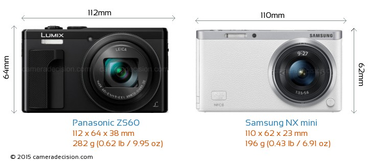 Panasonic ZS60 vs Samsung NX mini Camera Size Comparison - Front View
