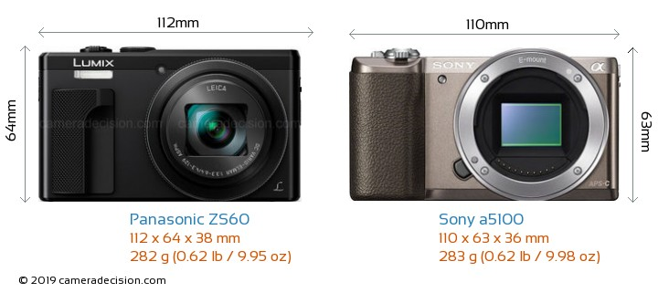 Panasonic ZS60 vs Sony a5100 Camera Size Comparison - Front View