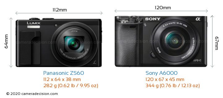 Panasonic ZS60 vs Sony A6000 Camera Size Comparison - Front View
