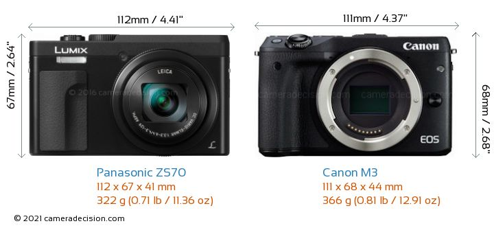 Panasonic ZS70 vs Canon M3 Camera Size Comparison - Front View