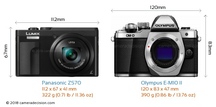 Panasonic ZS70 vs Olympus E-M10 II Camera Size Comparison - Front View