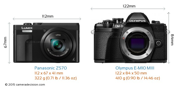 Panasonic ZS70 vs Olympus E-M10 MIII Camera Size Comparison - Front View