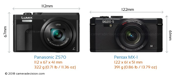 Panasonic ZS70 vs Pentax MX-1 Camera Size Comparison - Front View
