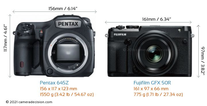 Pentax 645Z vs Fujifilm GFX 50R Camera Size Comparison - Front View