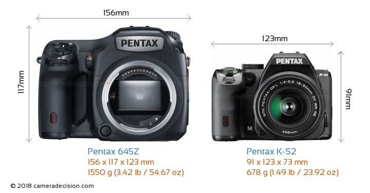 Pentax 645Z vs Pentax K-S2 Camera Size Comparison - Front View