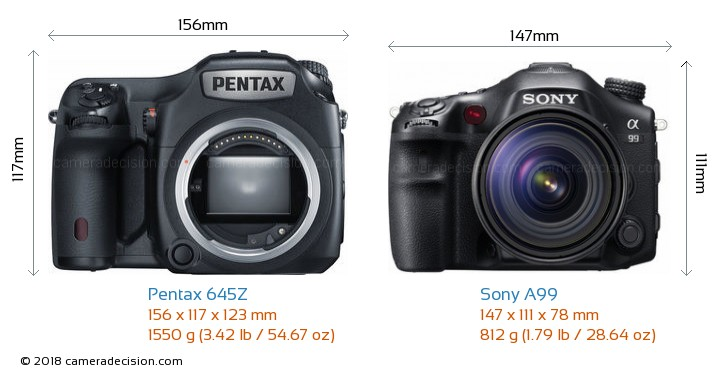 Pentax 645Z vs Sony A99 Camera Size Comparison - Front View