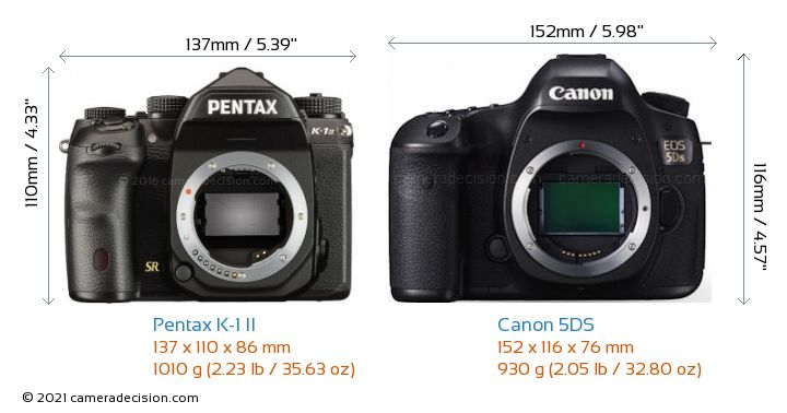 Pentax K-1 II vs Canon 5DS Camera Size Comparison - Front View