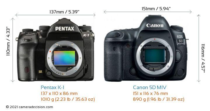 Pentax K-1 vs Canon 5D MIV Camera Size Comparison - Front View