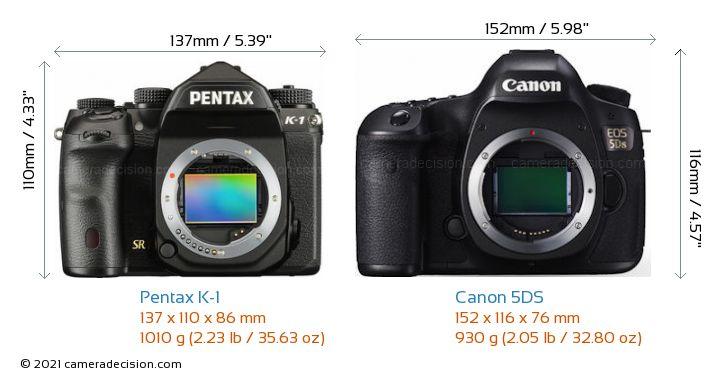Pentax K-1 vs Canon 5DS Camera Size Comparison - Front View