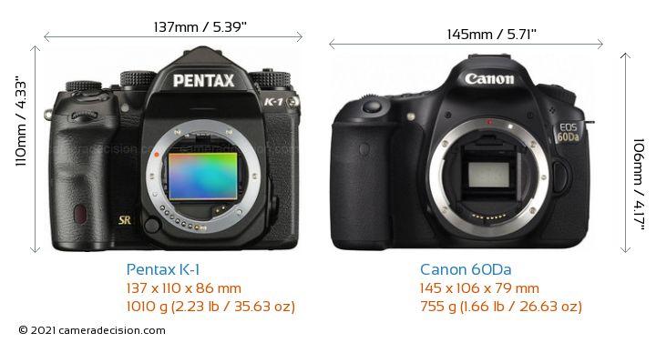 Pentax K-1 vs Canon 60Da Camera Size Comparison - Front View