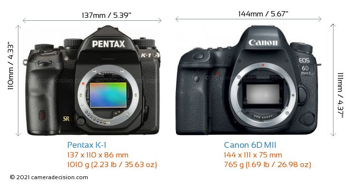 Pentax K-1 vs Canon 6D MII Camera Size Comparison - Front View