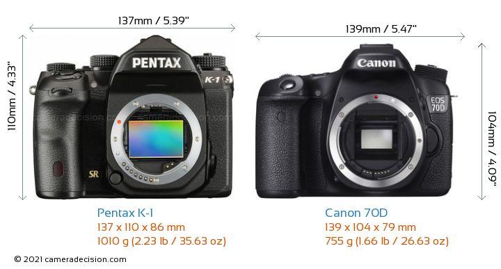 Pentax K-1 vs Canon 70D Camera Size Comparison - Front View
