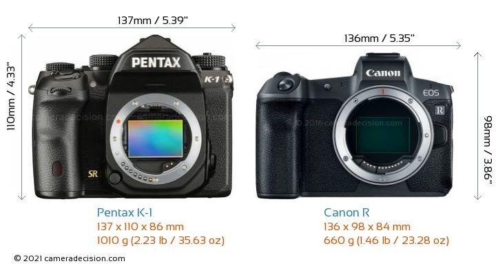 Pentax K-1 vs Canon R Camera Size Comparison - Front View