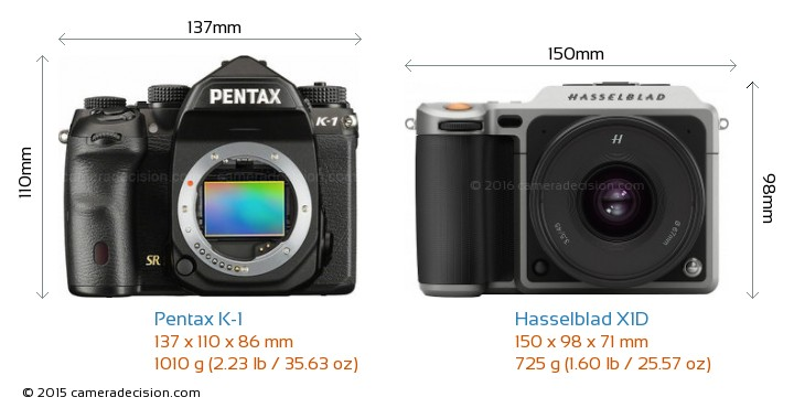 Pentax K-1 vs Hasselblad X1D Camera Size Comparison - Front View