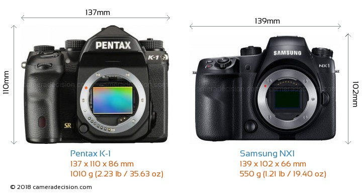 Pentax K-1 vs Samsung NX1 Camera Size Comparison - Front View