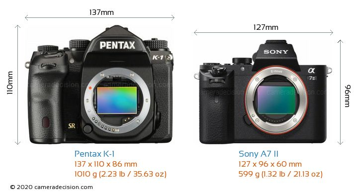 Pentax K-1 vs Sony A7 II Camera Size Comparison - Front View