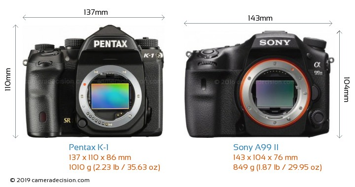 Pentax K-1 vs Sony A99 II Camera Size Comparison - Front View