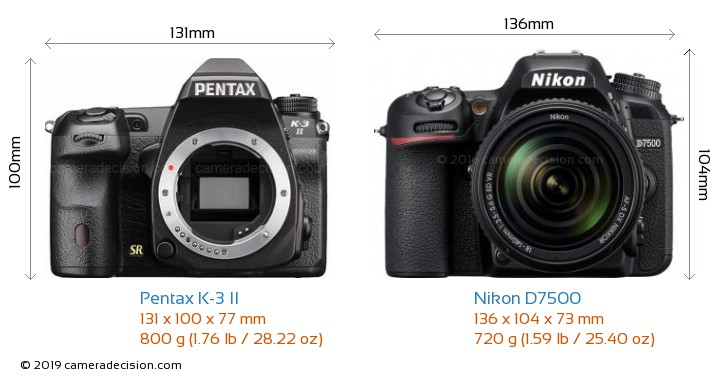 Pentax K-3 II vs Nikon D7500 Camera Size Comparison - Front View