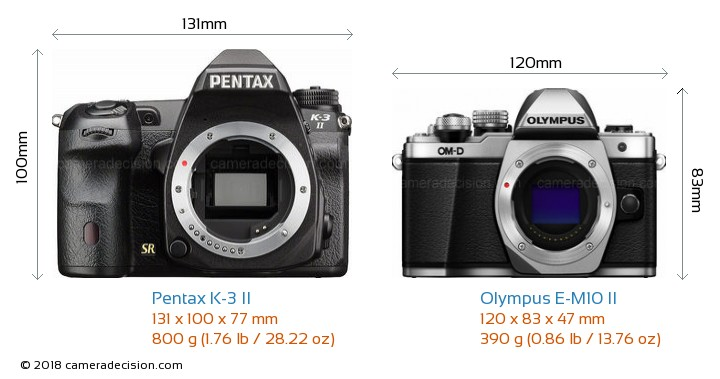 Pentax K-3 II vs Olympus E-M10 II Camera Size Comparison - Front View