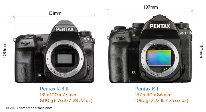 Pentax K-3 II vs Pentax K-1 Camera Size Comparison - Front View