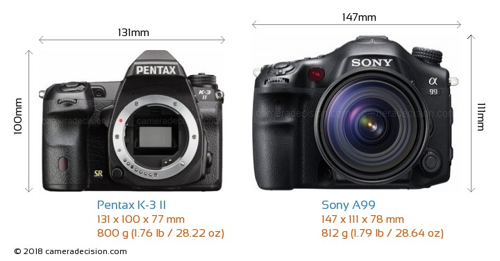 Pentax K-3 II vs Sony A99 Camera Size Comparison - Front View