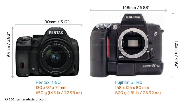 Pentax K-50 vs Fujifilm S1 Pro Camera Size Comparison - Front View
