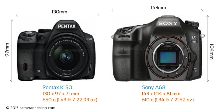 Pentax K-50 vs Sony A68 Camera Size Comparison - Front View