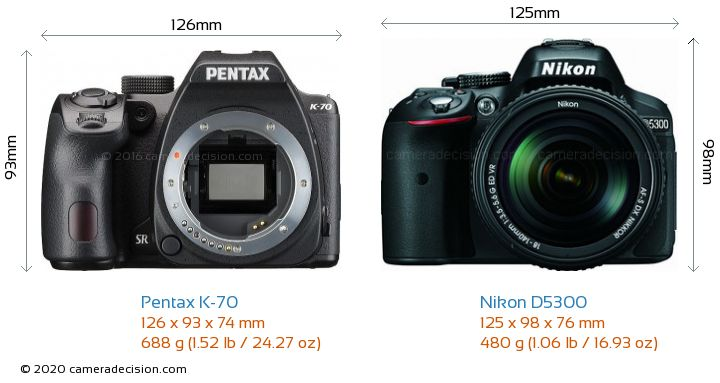 Pentax K-70 vs Nikon D5300 Camera Size Comparison - Front View