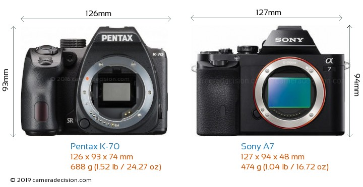 Pentax K-70 vs Sony A7 Camera Size Comparison - Front View