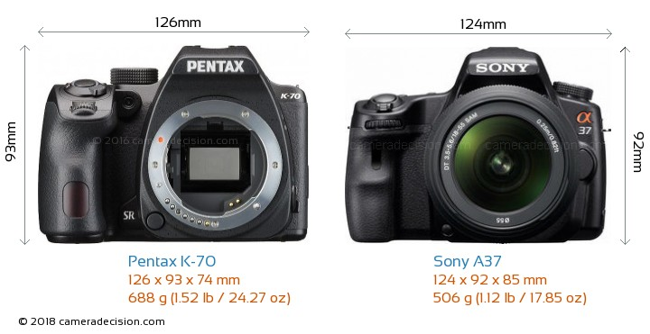 Pentax K-70 vs Sony A37 Camera Size Comparison - Front View