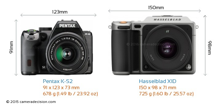 Pentax K-S2 vs Hasselblad X1D Camera Size Comparison - Front View