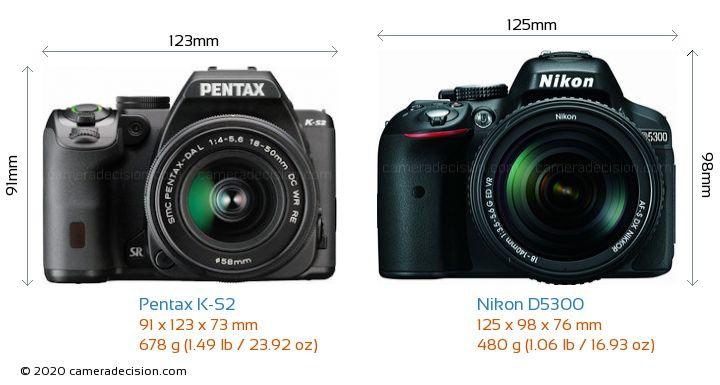 Pentax K-S2 vs Nikon D5300 Camera Size Comparison - Front View
