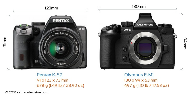 Pentax K-S2 vs Olympus E-M1 Camera Size Comparison - Front View