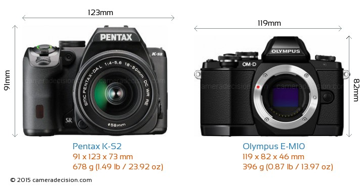 Pentax K-S2 vs Olympus E-M10 Camera Size Comparison - Front View