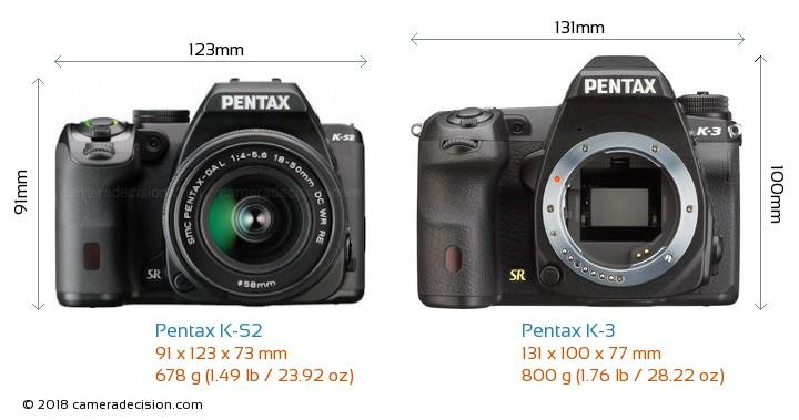 Pentax K-S2 vs Pentax K-3 Camera Size Comparison - Front View