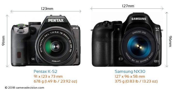 Pentax K-S2 vs Samsung NX30 Camera Size Comparison - Front View