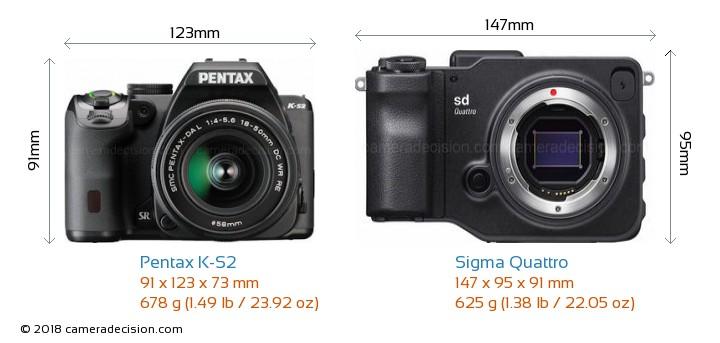 Pentax K-S2 vs Sigma Quattro Camera Size Comparison - Front View